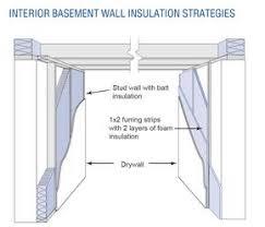 insulating basement walls amazing basement insulating interior