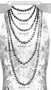 pearl size necklace images Necklace length guide for an average size 8 woman keep in mind jpg