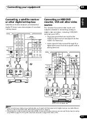 meu pioneer vsx820 nao funciona digital pioneer vsx 820 k support