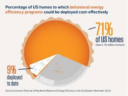 before the big meal snack on these 9 thanksgiving energy facts