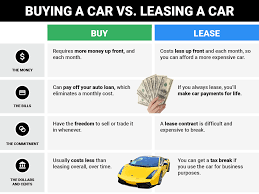 europe car leasing companies differences between buying leasing a car business insider