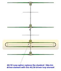 40m to feet 4 element yagi u2013 steppir inc u2013 antennas for amateur radio and
