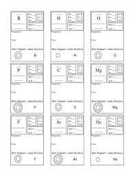 periodic table basics cards answers periodic table basics answers photograph sweet worksheet answer key