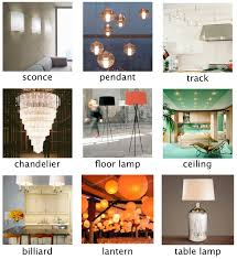 what type of lighting is best for a kitchen types of lighting fixtures twentyfour and