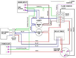 wiring diagram contactor wiring diagram byblank