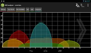 wifi analyzer pro apk wifi analyzer pro v3 60 by webprovider best android apps
