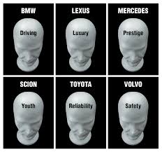lexus toyota brand brand positioning ford we understand you again arcas advertising