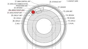 sony si e social what sony patent for recording contact lens means