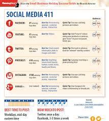 Plan Social Media Starting Setting Up And Building A Social Media Marketing