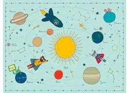 affiche chambre garcon poster déco enfant thème espace planètes système solaire