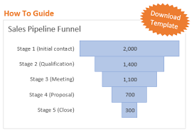 how to create a sales funnel chart in excel excel campus