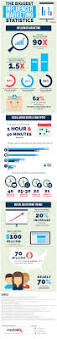 Colors For 2016 by 10 Biggest Influencer Marketing Statistics 2016 Infographic