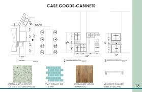 Online Interior Design Classes Free by Elena Kartseva Book Cafe Concept Design Loversiq