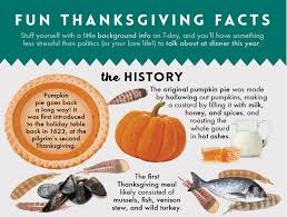 thanksgiving facts infographic above beyondabove beyond
