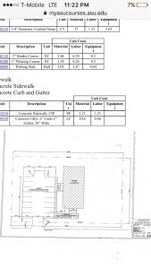 Gutter Estimate Sheet by Civil Engineering Archive March 13 2017 Chegg Com