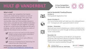 Vanderbilt Commons Floor Plans by Upcoming Events The Wond U0027ry Vanderbilt University