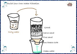 science build your own water filtration for kids water filter