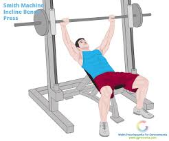 What Do Bench Presses Work Out Pseudogynecomastia Causes Diagnosis U0026 Treatment Options