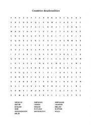 english worksheets english speaking countries worksheets page 19