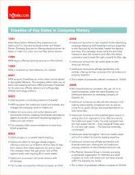 resume template 4 history timeline outline templates in 89
