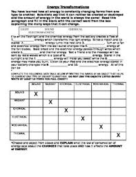 energy transformations worksheet worksheets paragraph and students