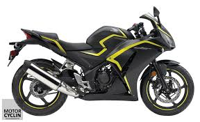 honda cbr bikes in india 2015 honda cbr300r and cbr300r abs specs and pics just