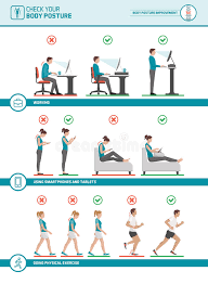 posture bureau ergonomie et améliorations de posture de corps illustration de