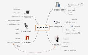 define objective statement mind mapping visio 2013 best free mind mapping apps mind map consulting green park delhi sales objective resume mind maps mind map exchange expo ideas