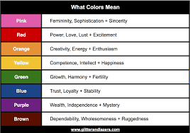 what do different colors mean glitter lazers how wearing color can change your life