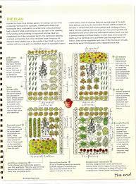 13 best informal planting plans images on pinterest garden ideas