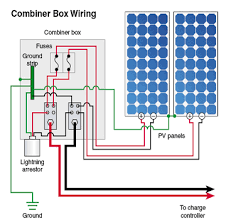 step by step guide to installing a solar photovoltaic system