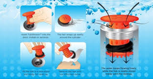 Hair Stopper For Bathtub Gadgets Ideas Hair Stopper Tub Drain Protector