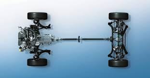 all wheel drive here s how subaru s 4 all wheel drive systems work