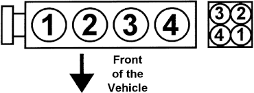solved whats firing order diagram of 2002 ford escape v6 fixya