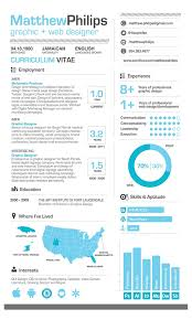 resumes builder 2017 top 6 resume builders 2017 resume format best