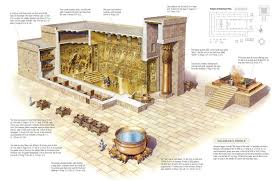 3 5 M To Feet by King Solomon U0027s Temple U2013 Seeds Mission