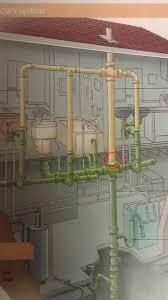 moaning plumbing