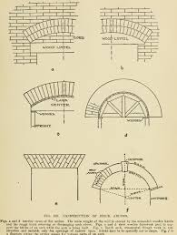 brick fireplaces arch and arches