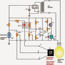 gqf incubator thermostat wiring diagram wiring diagram simonand