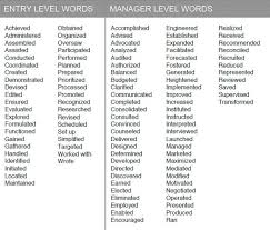 verbs for cover letters 28 images verbs for resumes resume