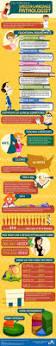 speech pathology resume examples infografia como ser un fonoaudiologo en ingles infographic how do i become a speech pathologist infographic the latest infographic how to become a speech language pathologist from advanced medical explains the