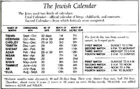 hebraic calendar feasts of jehovah and the calendar biblical informtion