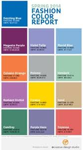 Colors For 2017 Fashion Pantone U0027s Spring 2017 Color Trend Forecast Pantone Summer And