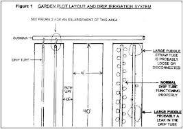Garden Plot Layout Garden Drip Irrigation Design Home Design Ideas