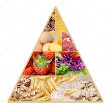food pyramid u2014 stock photo tangducminh 8295517