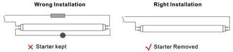 led tube t8 1 5m 24w led tube light cob led downlight led bulb
