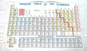 periodic table large size 2022 nb notebook size periodic table of the elements complete pack