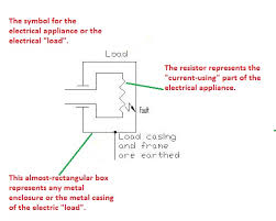 electric circuit diagram design elcb circuit diagram