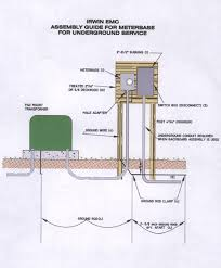 wiring diagrams home electrical wiring house wiring basic