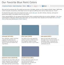 best blue paint colors 28 images 17 photographs of popular